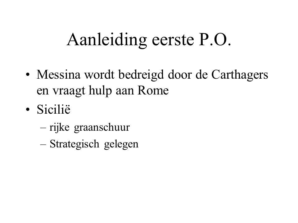 Aanleiding eerste P.O. Messina wordt bedreigd door de Carthagers en vraagt hulp aan Rome Sicilië –rijke graanschuur –Strategisch gelegen