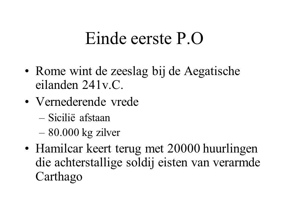 Einde eerste P.O Rome wint de zeeslag bij de Aegatische eilanden 241v.C. Vernederende vrede –Sicilië afstaan –80.000 kg zilver Hamilcar keert terug me
