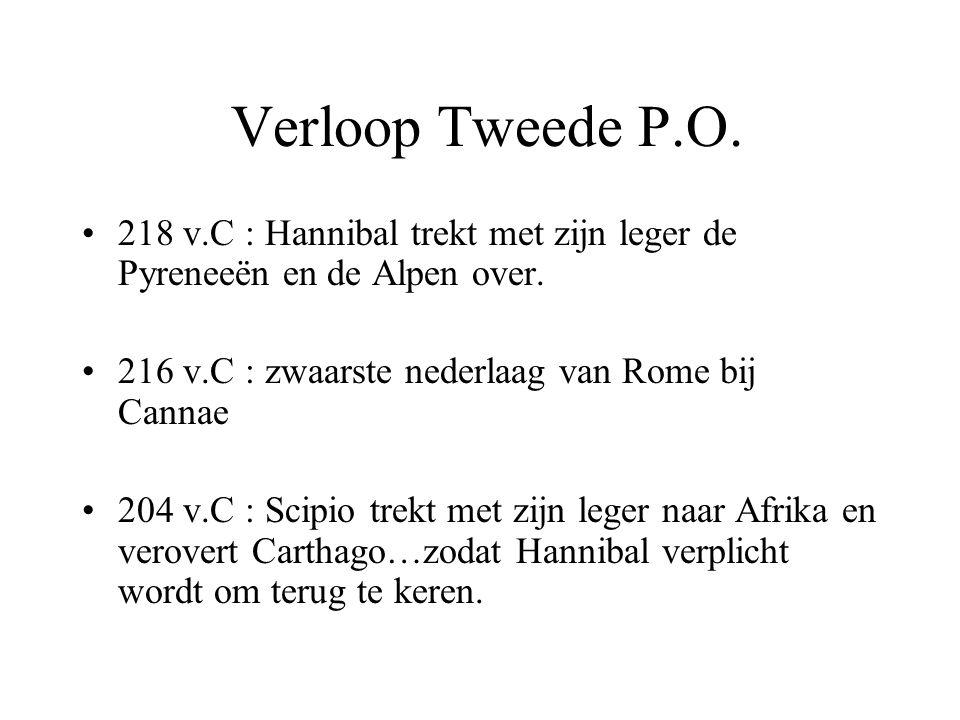 Verloop Tweede P.O. 218 v.C : Hannibal trekt met zijn leger de Pyreneeën en de Alpen over. 216 v.C : zwaarste nederlaag van Rome bij Cannae 204 v.C :