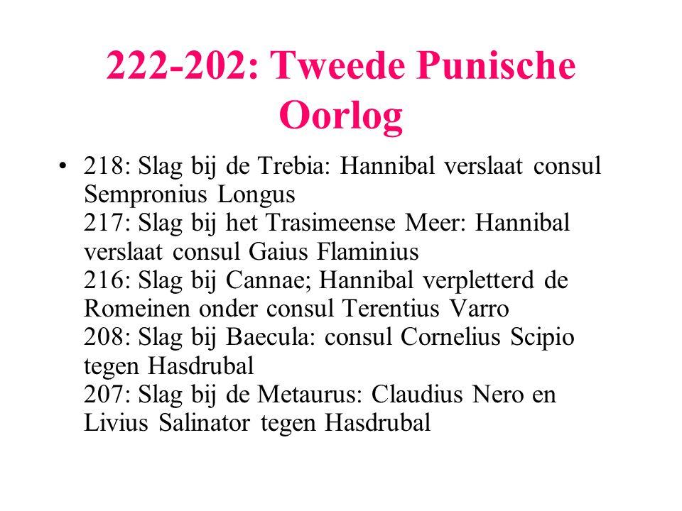 222-202: Tweede Punische Oorlog 218: Slag bij de Trebia: Hannibal verslaat consul Sempronius Longus 217: Slag bij het Trasimeense Meer: Hannibal versl