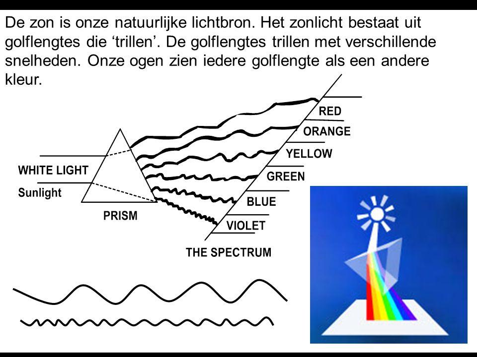 Een kleurengamma is een kleurenladder van één kleur of tint.