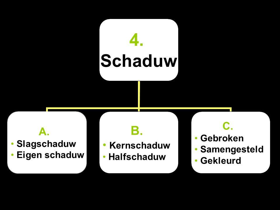 4. Schaduw A. Slagschaduw Eigen schaduw B. Kernschaduw Halfschaduw C. Gebroken Samengesteld Gekleurd