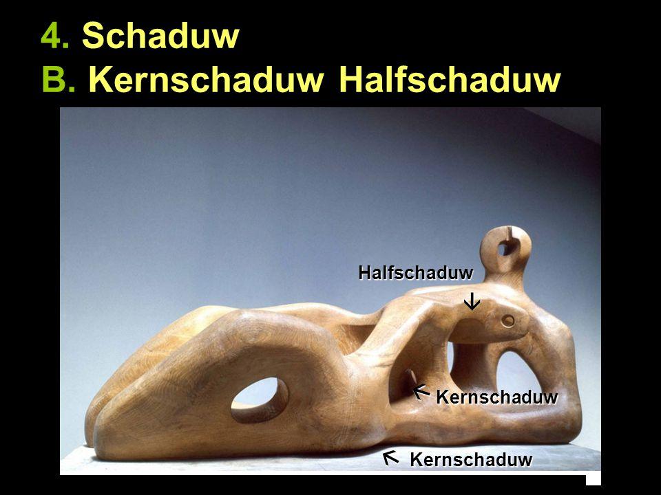 4. Schaduw B. Kernschaduw HalfschaduwHalfschaduw Kernschaduw ………….____________________________........................................................