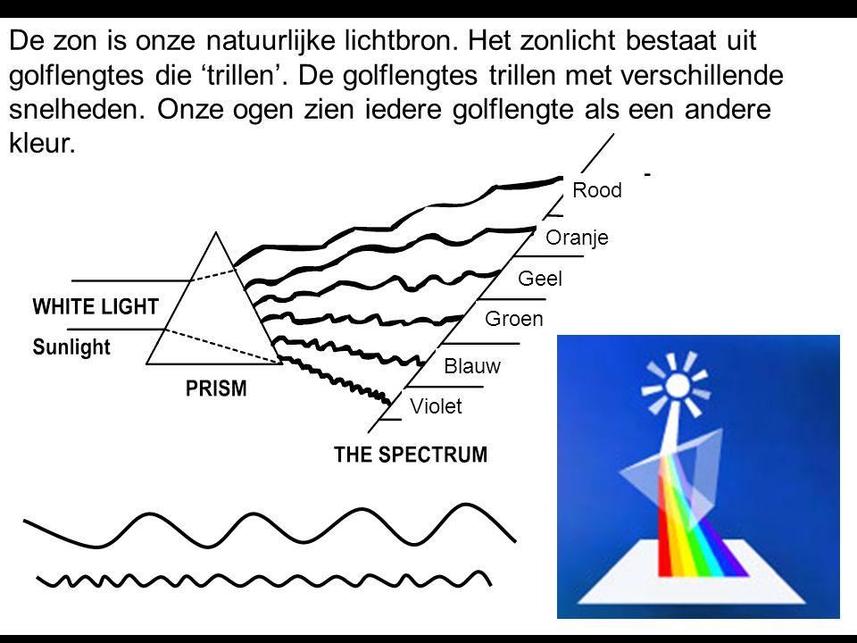 De zon is onze natuurlijke lichtbron. Het zonlicht bestaat uit golflengtes die 'trillen'. De golflengtes trillen met verschillende snelheden. Onze oge