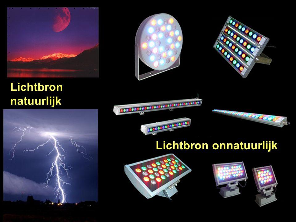 2.Lichtbron B. Gebundeld Gebundeld licht is een lichtstraal.