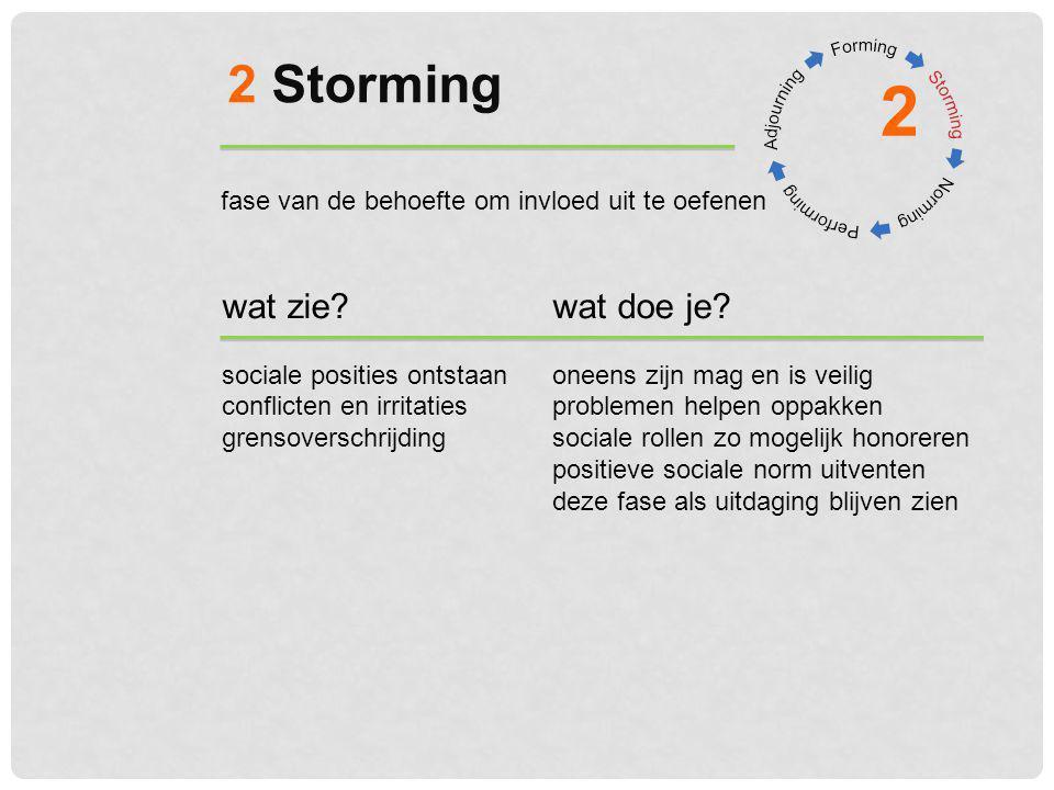 2 2 Storming wat zie?wat doe je? sociale posities ontstaanoneens zijn mag en is veilig conflicten en irritatiesproblemen helpen oppakken grensoverschr