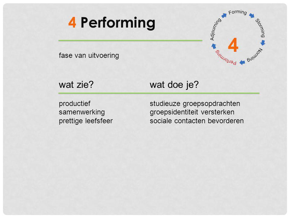 4 Performing 4 wat zie?wat doe je? productiefstudieuze groepsopdrachten samenwerkinggroepsidentiteit versterken prettige leefsfeersociale contacten be