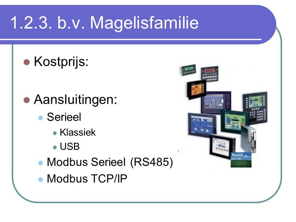 1.2.3. b.v. Magelisfamilie Kostprijs: Aansluitingen: Serieel Klassiek USB Modbus Serieel (RS485) Modbus TCP/IP