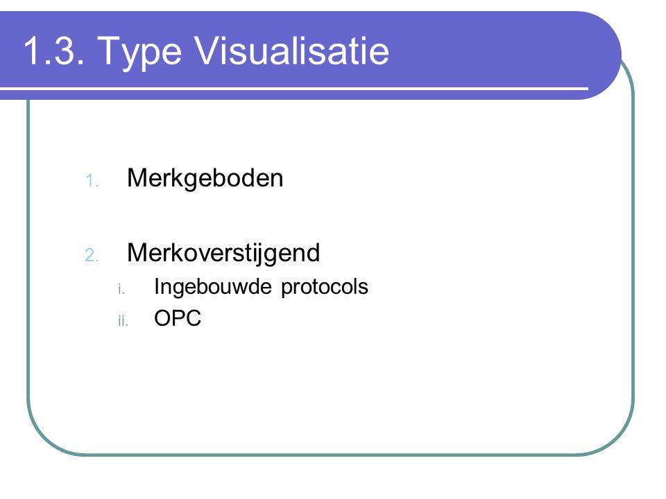 1.3. Type Visualisatie 1. Merkgeboden 2. Merkoverstijgend i. Ingebouwde protocols ii. OPC