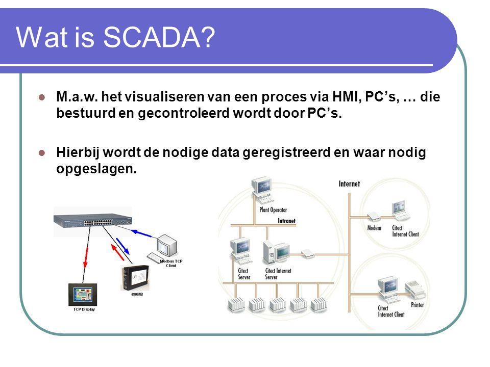 Wat is SCADA? M.a.w. het visualiseren van een proces via HMI, PC's, … die bestuurd en gecontroleerd wordt door PC's. Hierbij wordt de nodige data gere
