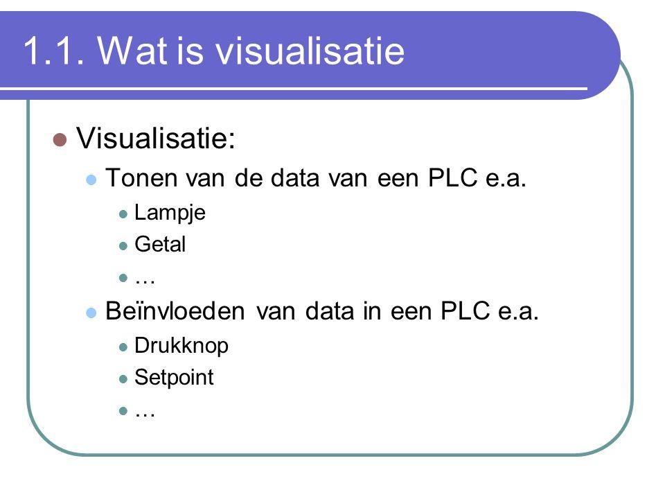 1.1. Wat is visualisatie Visualisatie: Tonen van de data van een PLC e.a. Lampje Getal … Beïnvloeden van data in een PLC e.a. Drukknop Setpoint …