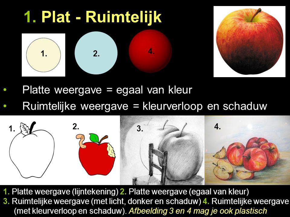 1. Plat - Ruimtelijk Platte weergave = egaal van kleur Ruimtelijke weergave = kleurverloop en schaduw 1. Platte weergave (lijntekening) 2. Platte weer