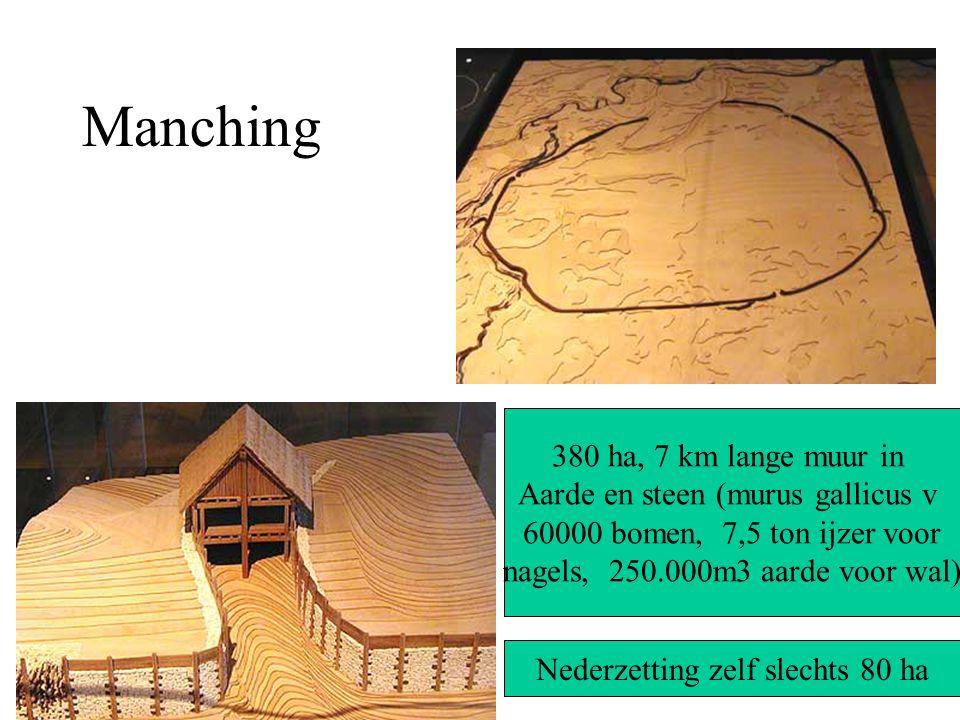 Manching 380 ha, 7 km lange muur in Aarde en steen (murus gallicus v 60000 bomen, 7,5 ton ijzer voor nagels, 250.000m3 aarde voor wal) Nederzetting zelf slechts 80 ha