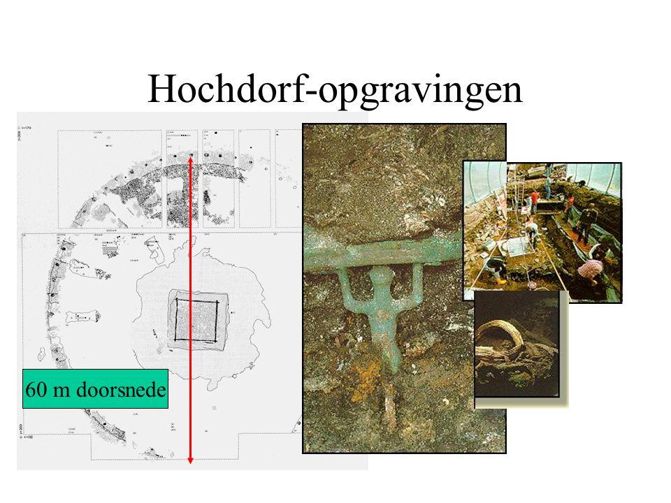 Hochdorf-opgravingen 60 m doorsnede