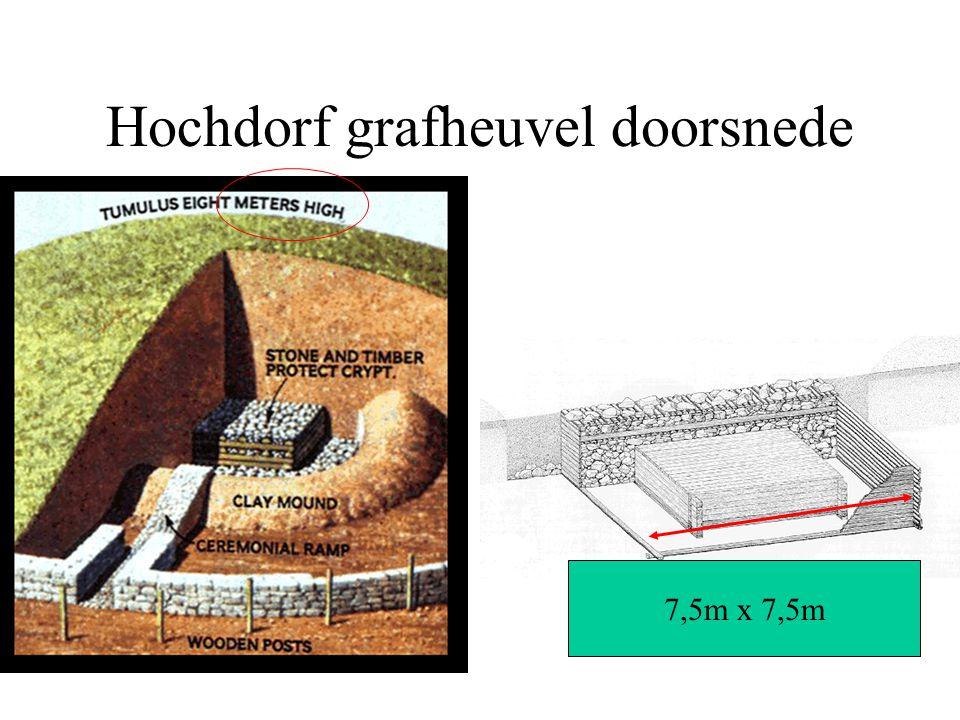 Hochdorf grafheuvel doorsnede 7,5m x 7,5m