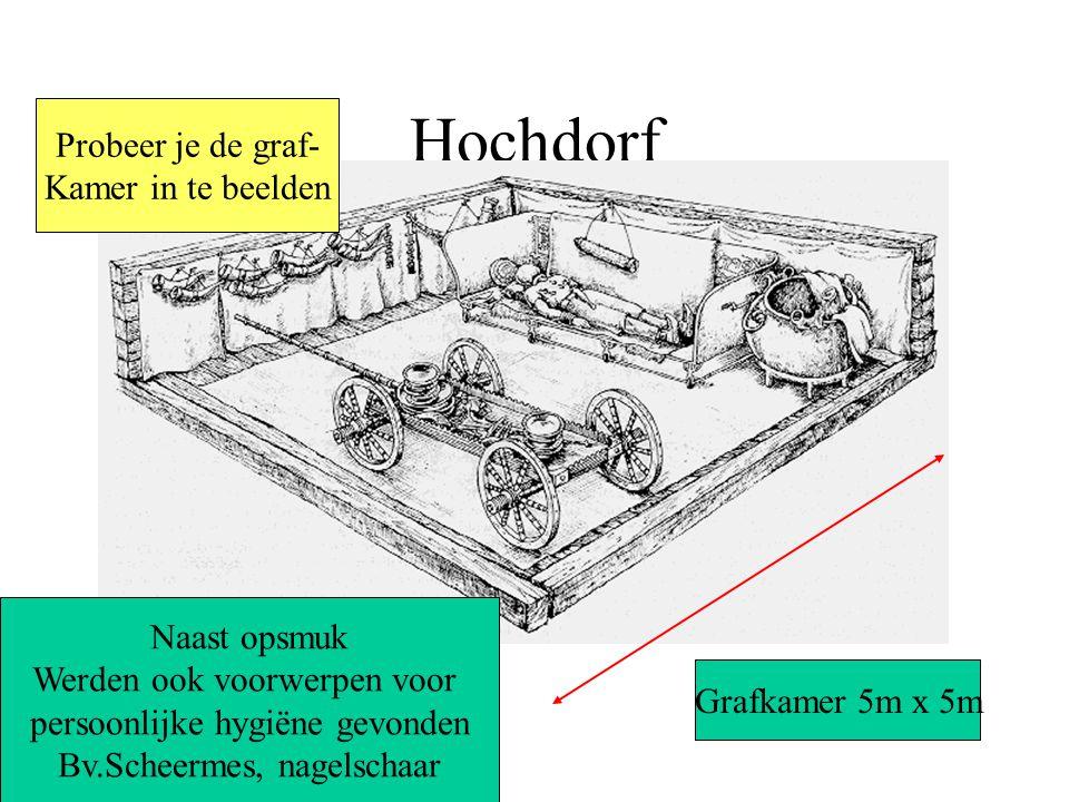 Hochdorf Grafkamer 5m x 5m Naast opsmuk Werden ook voorwerpen voor persoonlijke hygiëne gevonden Bv.Scheermes, nagelschaar Probeer je de graf- Kamer in te beelden