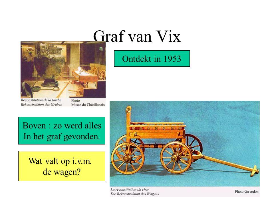 Graf van Vix Ontdekt in 1953 Boven : zo werd alles In het graf gevonden.