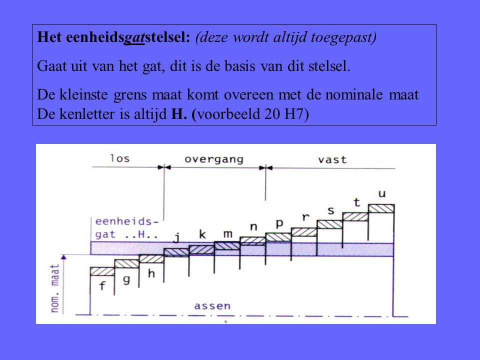 Het eenheidsgatstelsel: (deze wordt altijd toegepast) Gaat uit van het gat, dit is de basis van dit stelsel. De kleinste grens maat komt overeen met d