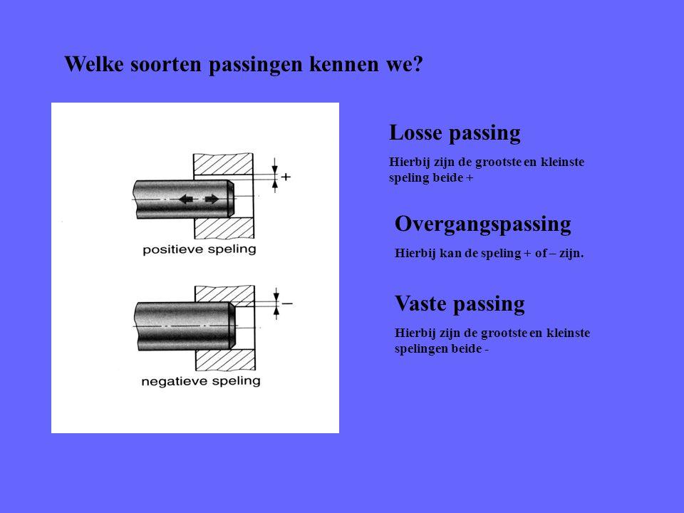 Welke soorten passingen kennen we? Losse passing Hierbij zijn de grootste en kleinste speling beide + Overgangspassing Hierbij kan de speling + of – z
