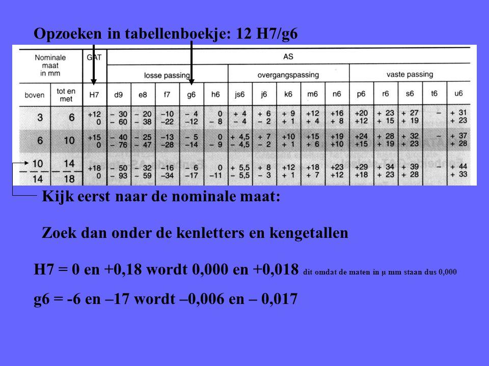 Opzoeken in tabellenboekje: 12 H7/g6 Kijk eerst naar de nominale maat: Zoek dan onder de kenletters en kengetallen H7 = 0 en +0,18 wordt 0,000 en +0,0