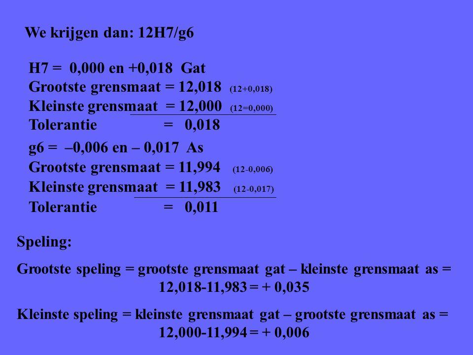 We krijgen dan: 12H7/g6 H7 = 0,000 en +0,018 Gat Grootste grensmaat = 12,018 (12+0,018) Kleinste grensmaat = 12,000 (12=0,000) Tolerantie = 0,018 g6 =