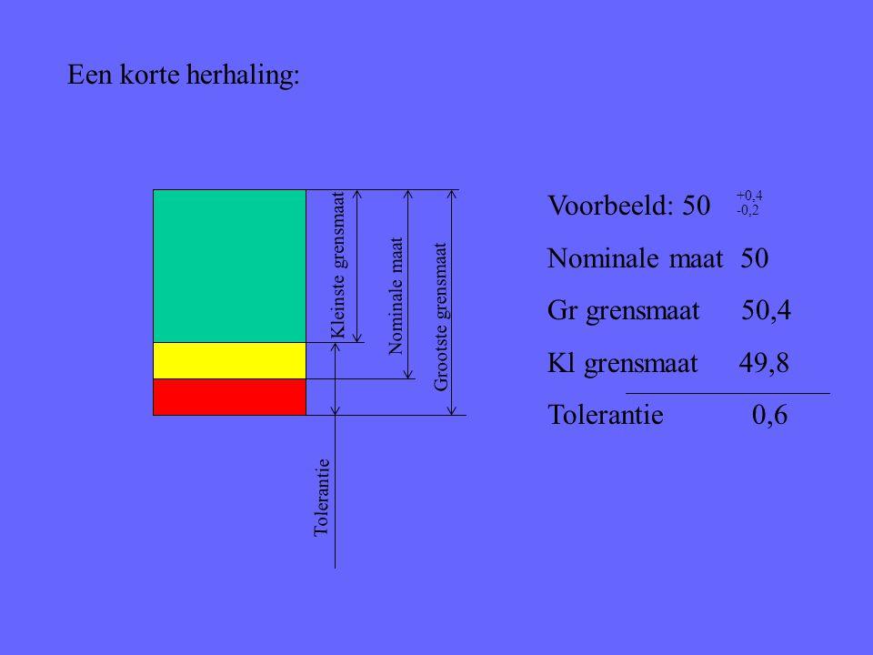 Een korte herhaling: Nominale maat Grootste grensmaat Kleinste grensmaat Tolerantie Voorbeeld: 50 Nominale maat 50 Gr grensmaat 50,4 Kl grensmaat 49,8