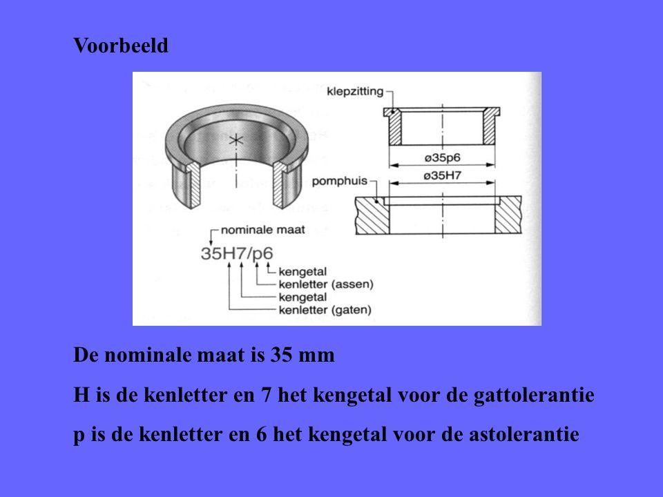 Voorbeeld De nominale maat is 35 mm H is de kenletter en 7 het kengetal voor de gattolerantie p is de kenletter en 6 het kengetal voor de astolerantie