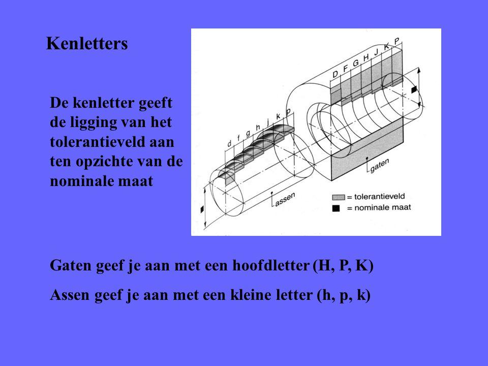 Kenletters De kenletter geeft de ligging van het tolerantieveld aan ten opzichte van de nominale maat Gaten geef je aan met een hoofdletter (H, P, K)