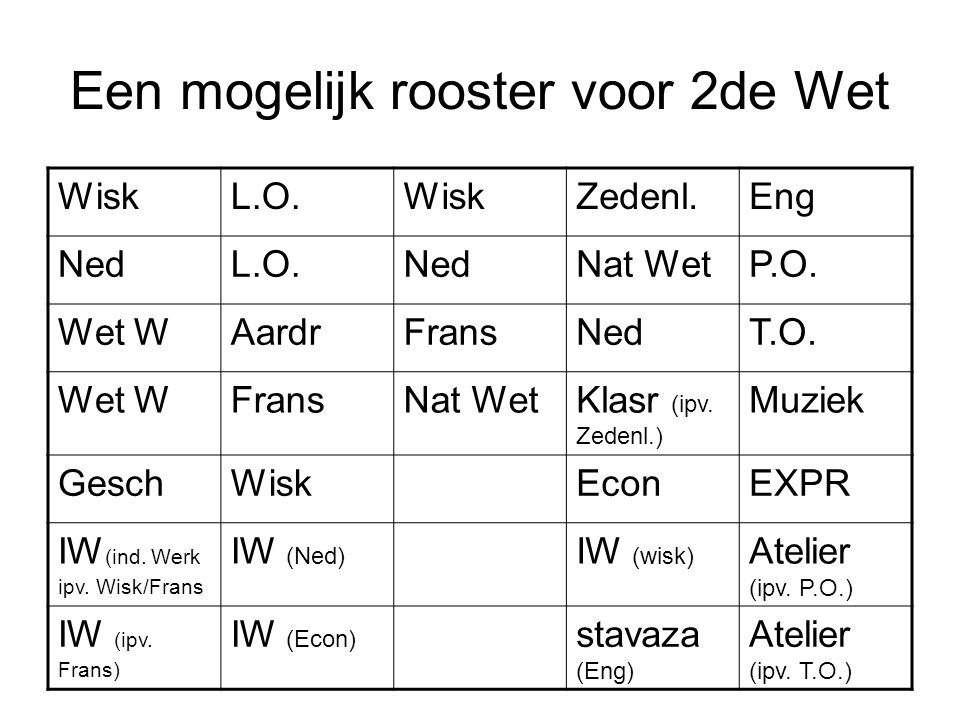 Een mogelijk rooster voor 2de Wet WiskL.O.WiskZedenl.Eng NedL.O.NedNat WetP.O.