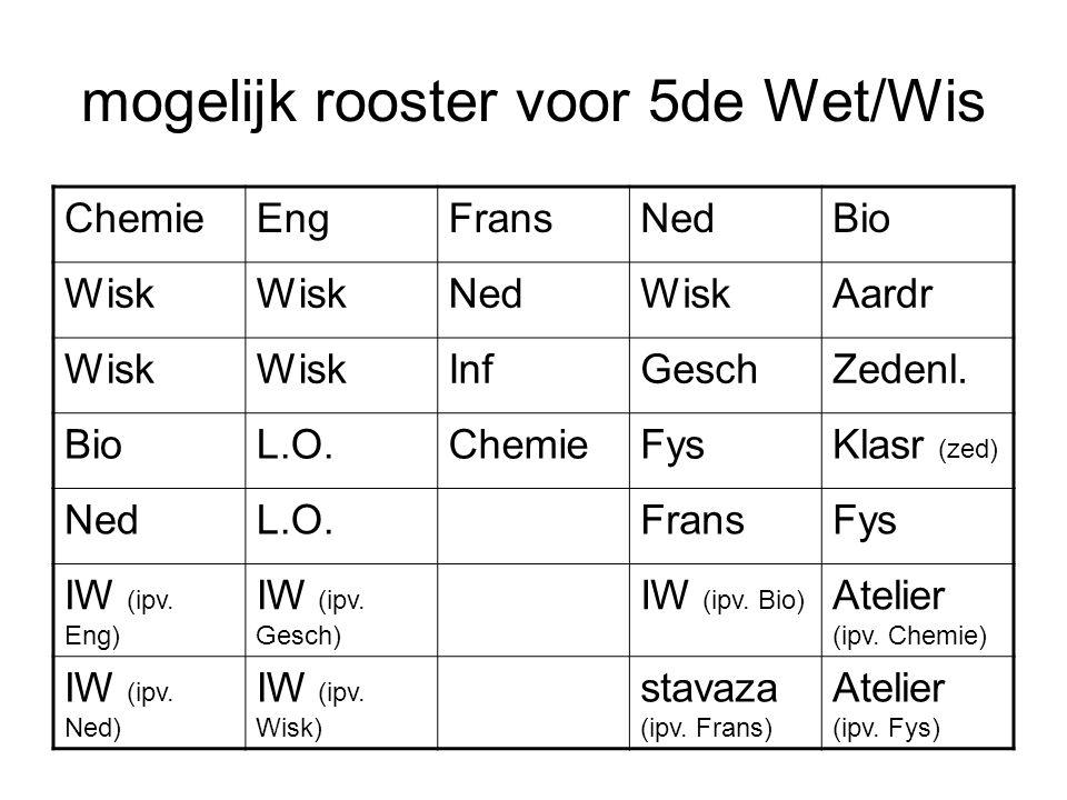 mogelijk rooster voor 5de Wet/Wis ChemieEngFransNedBio Wisk NedWiskAardr Wisk InfGeschZedenl.