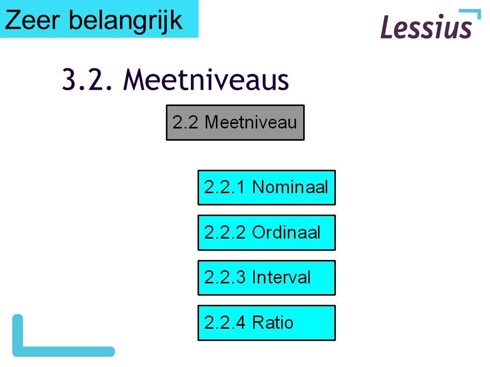 3.2. Meetniveaus Zeer belangrijk