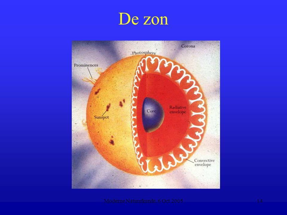 Moderne Natuurkunde, 6 Oct 200514 De zon