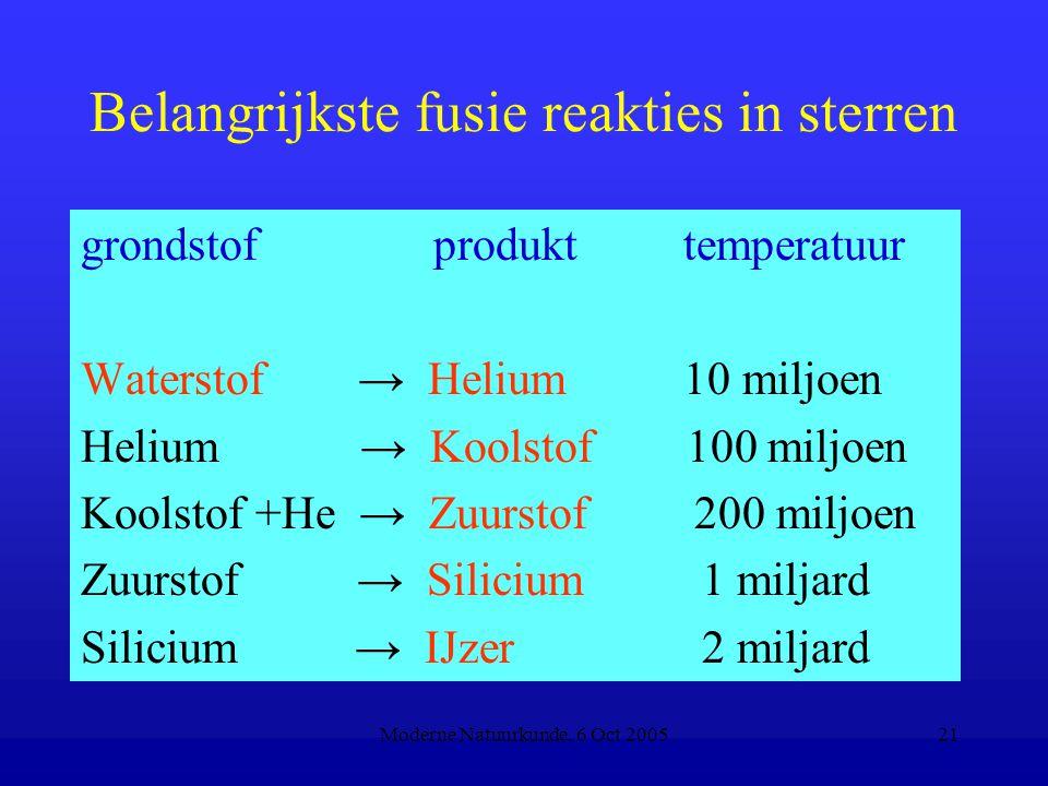 Moderne Natuurkunde, 6 Oct 200521 Belangrijkste fusie reakties in sterren grondstof produkt temperatuur Waterstof → Helium 10 miljoen Helium → Koolsto