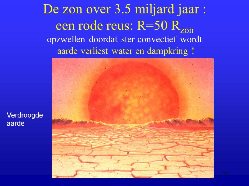 Moderne Natuurkunde, 6 Oct 200522 De zon over 3.5 miljard jaar : een rode reus: R=50 R zon opzwellen doordat ster convectief wordt aarde verliest wate