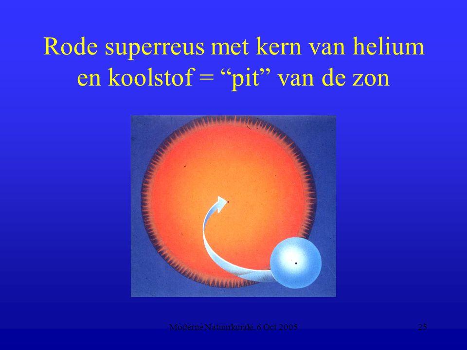 """Moderne Natuurkunde, 6 Oct 200525 Rode superreus met kern van helium en koolstof = """"pit"""" van de zon"""