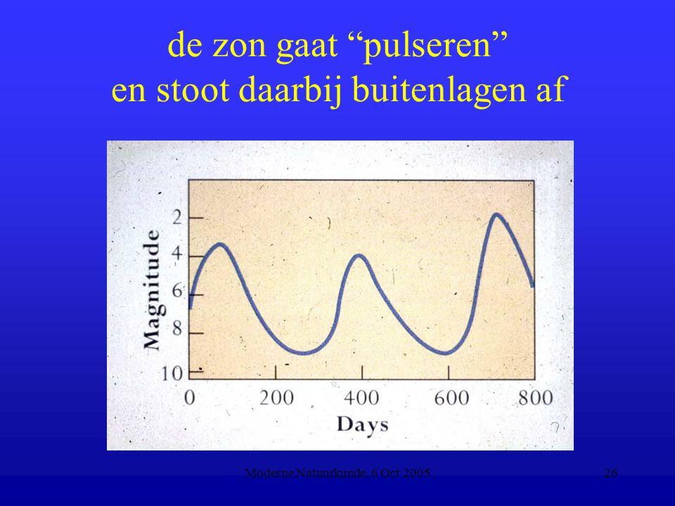 """Moderne Natuurkunde, 6 Oct 200526 de zon gaat """"pulseren"""" en stoot daarbij buitenlagen af"""