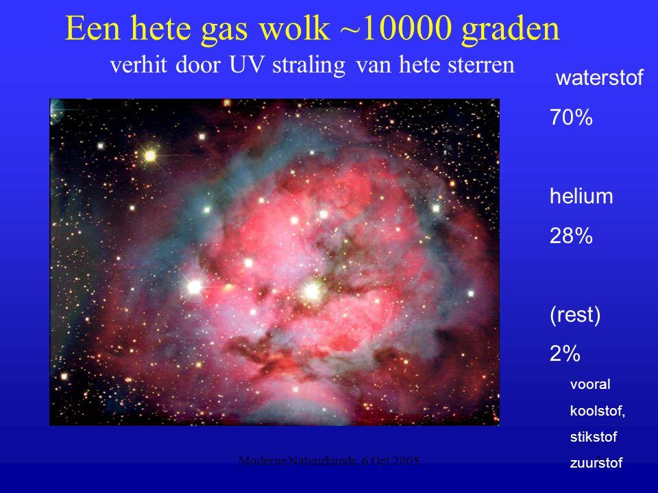 Moderne Natuurkunde, 6 Oct 20053 Een hete gas wolk ~10000 graden verhit door UV straling van hete sterren waterstof 70% helium 28% (rest) 2% vooral ko