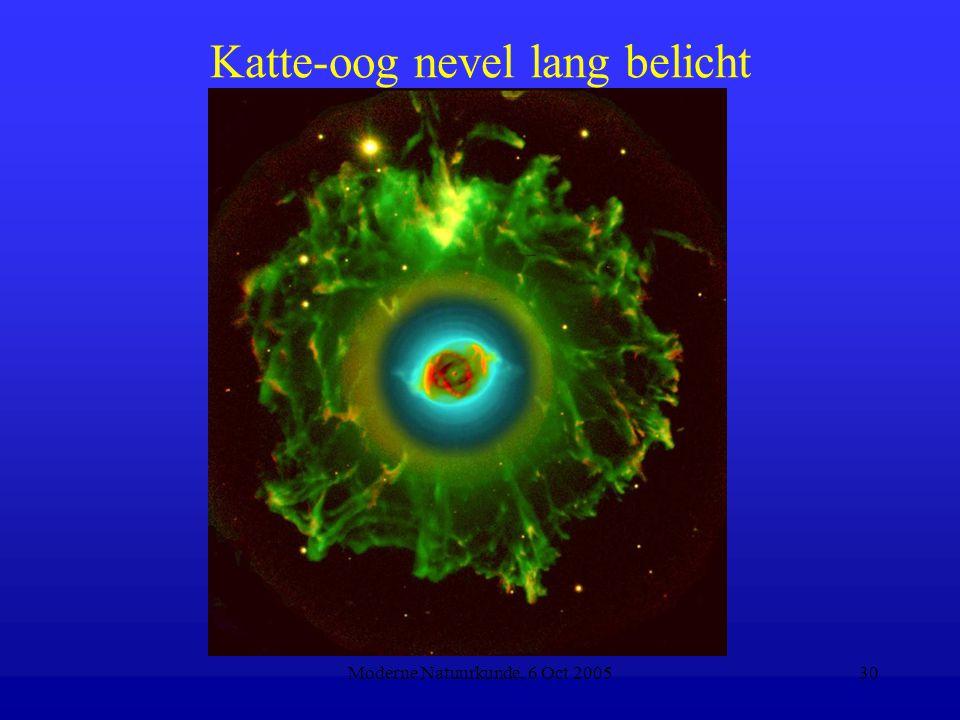 Moderne Natuurkunde, 6 Oct 200530 Katte-oog nevel lang belicht
