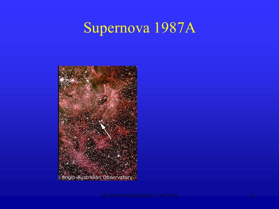 Moderne Natuurkunde, 6 Oct 200532 Supernova 1987A