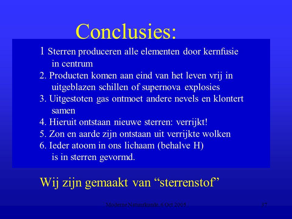 Moderne Natuurkunde, 6 Oct 200537 Conclusies: 1 Sterren produceren alle elementen door kernfusie in centrum 2. Producten komen aan eind van het leven