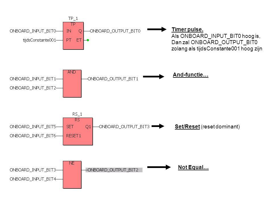 Timer pulse. Als ONBOARD_INPUT_BIT0 hoog is, Dan zal ONBOARD_OUTPUT_BIT0 zolang als tijdsConstante001 hoog zijn And-functie… Set/Reset (reset dominant