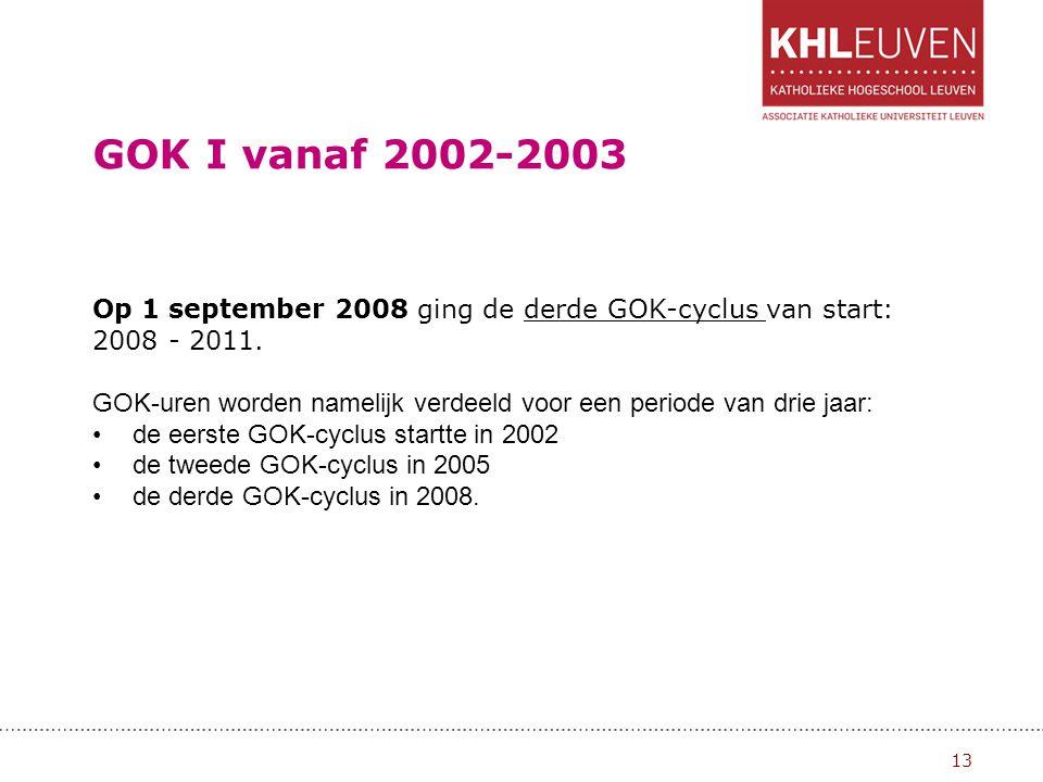 GOK II vanaf 2003-2004 14 Maatregel Het uitwerken van een geïntegreerd ondersteuningsaanbod zodat men een zorgbrede werking kan ontwikkelen.