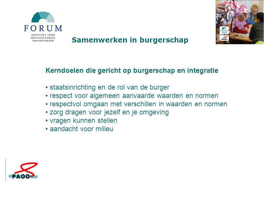 Samenwerken in burgerschap Resultaat uit onderzoek (Intern.