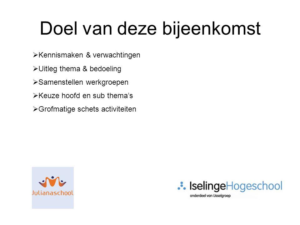 Doel van deze bijeenkomst  Kennismaken & verwachtingen  Uitleg thema & bedoeling  Samenstellen werkgroepen  Keuze hoofd en sub thema's  Grofmatig