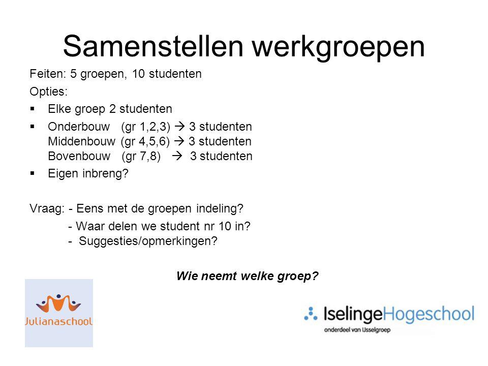 Samenstellen werkgroepen Feiten: 5 groepen, 10 studenten Opties:  Elke groep 2 studenten  Onderbouw (gr 1,2,3)  3 studenten Middenbouw (gr 4,5,6) 