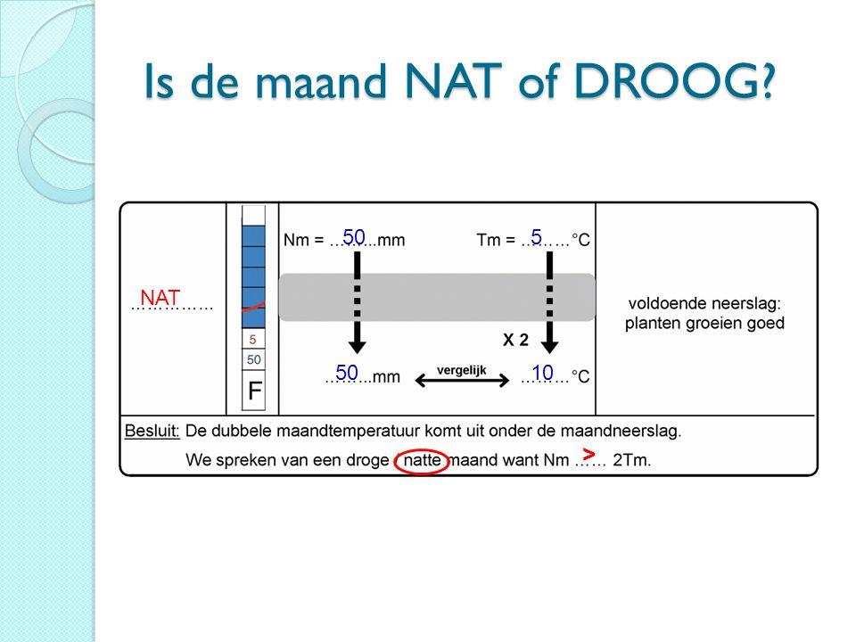 Is de maand NAT of DROOG? NAT 505 10 >