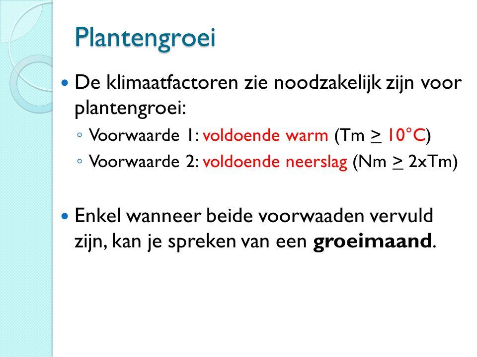 Plantengroei De klimaatfactoren zie noodzakelijk zijn voor plantengroei: ◦ Voorwaarde 1: voldoende warm (Tm > 10°C) ◦ Voorwaarde 2: voldoende neerslag
