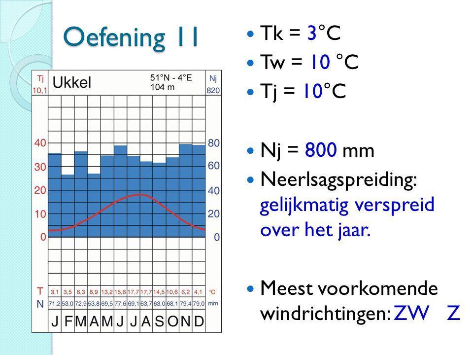 Oefening 11 Tk = 3°C Tw = 10 °C Tj = 10°C Nj = 800 mm Neerlsagspreiding: gelijkmatig verspreid over het jaar. Meest voorkomende windrichtingen: ZW Z