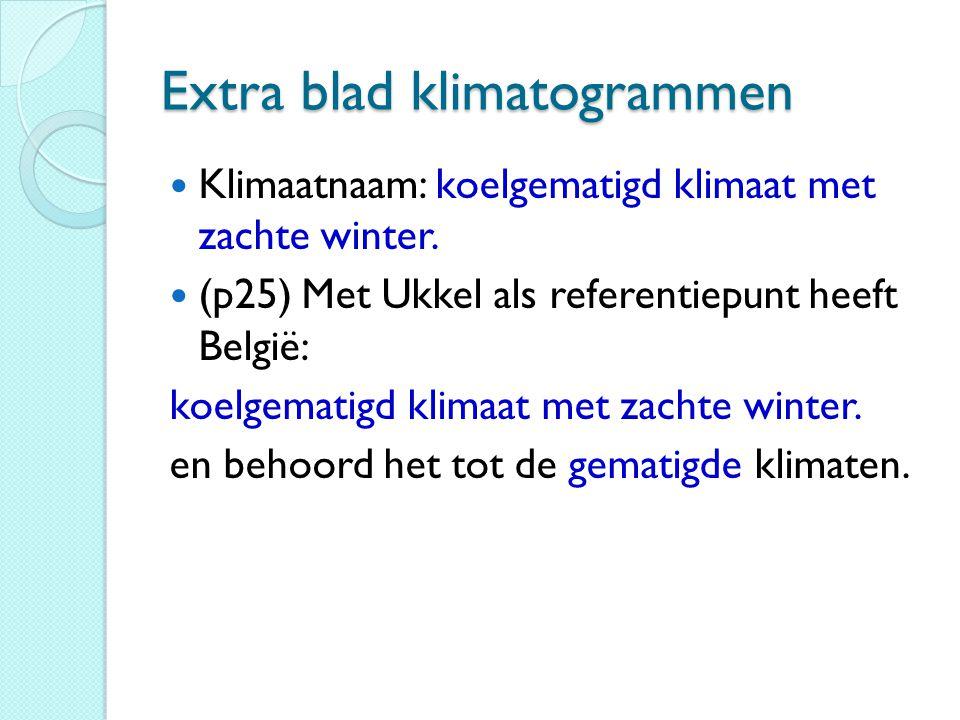 Extra blad klimatogrammen Klimaatnaam: koelgematigd klimaat met zachte winter. (p25) Met Ukkel als referentiepunt heeft België: koelgematigd klimaat m