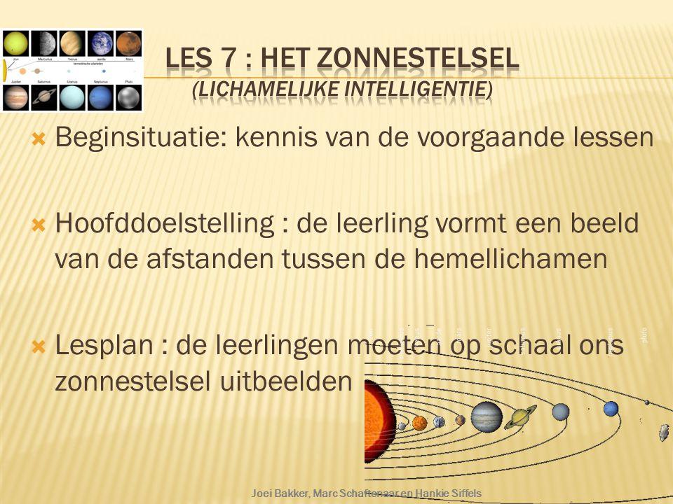  Beginsituatie: kennis van de voorgaande lessen  Hoofddoelstelling : de leerling vormt een beeld van de afstanden tussen de hemellichamen  Lesplan